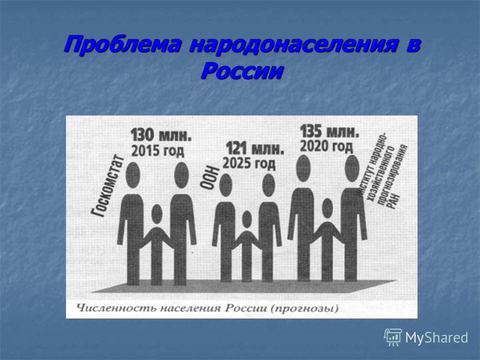 Проблема народонаселения в России