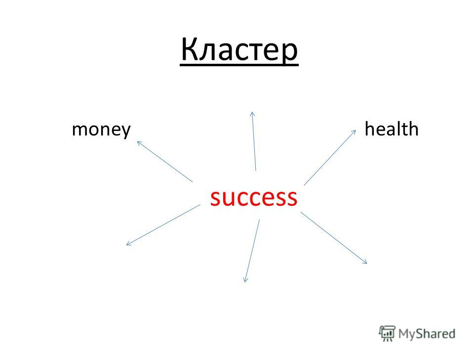 Кластер money health success
