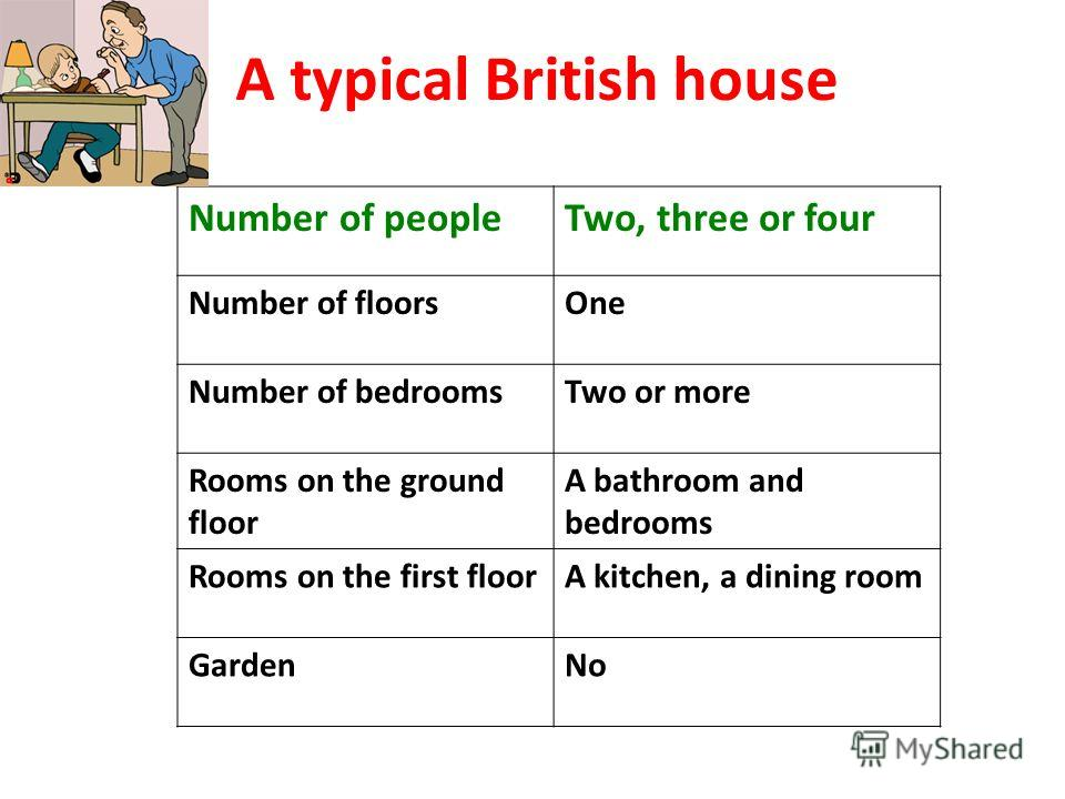 A typical British house Number of peopleTwo, three or four Number of floorsOne Number of bedroomsTwo or more Rooms on the ground floor A bathroom and bedrooms Rooms on the first floorA kitchen, a dining room GardenNo