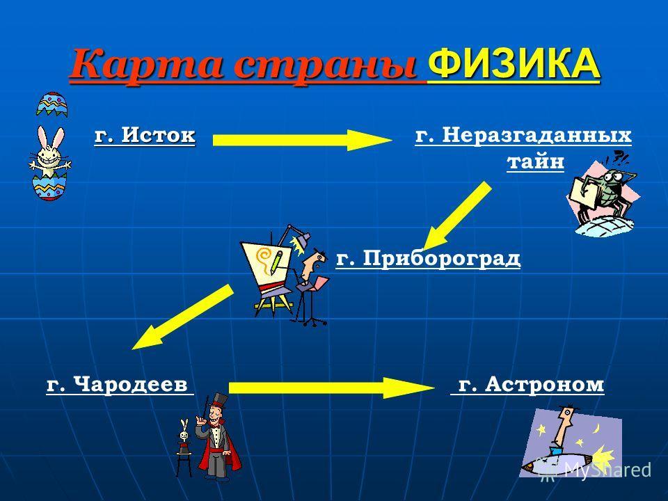 Карта страны ФИЗИКА г. Исток г. Неразгаданных тайн г. Чародеев г. Астроном г. Прибороград