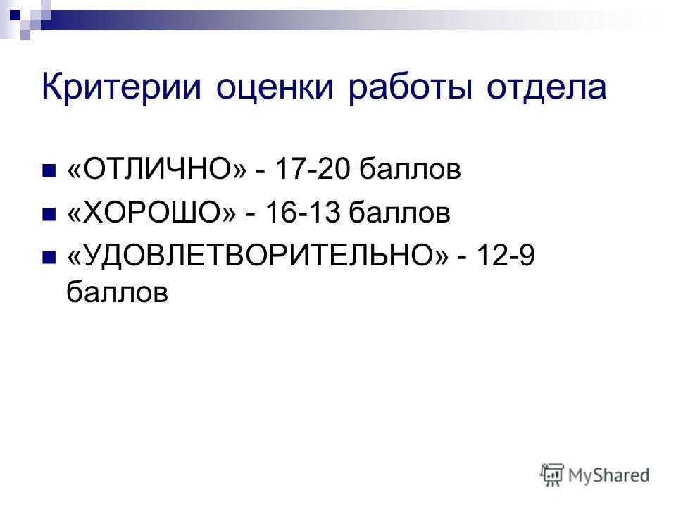Критерии оценки работы отдела «ОТЛИЧНО» - 17-20 баллов «ХОРОШО» - 16-13 баллов «УДОВЛЕТВОРИТЕЛЬНО» - 12-9 баллов