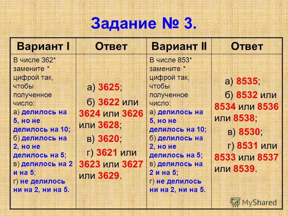 Задание 3. Вариант IОтветВариант IIОтвет В числе 362* замените * цифрой так, чтобы полученное число: а) делилось на 5, но не делилось на 10; б) делилось на 2, но не делилось на 5; в) делилось на 2 и на 5; г) не делилось ни на 2, ни на 5. а) 3625; б)