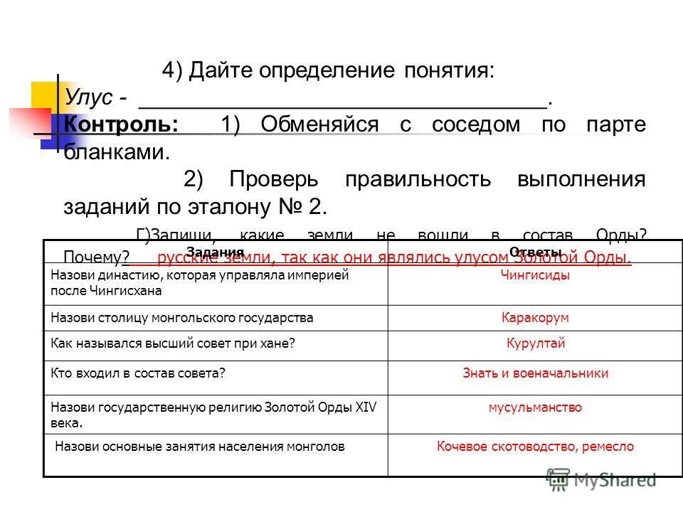 4) Дайте определение понятия: Улус - ________________________________. Контроль: 1) Обменяйся с соседом по парте бланками. 2) Проверь правильность выполнения заданий по эталону 2. Г)Запиши, какие земли не вошли в состав Орды? Почему?___русские земли,