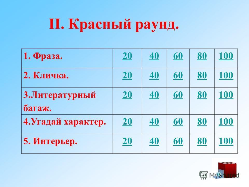 II. Красный раунд. 1. Фраза.20406080100 2. Кличка.20406080100 3.Литературный багаж. 20406080100 4.Угадай характер.20406080100 5. Интерьер.20406080100