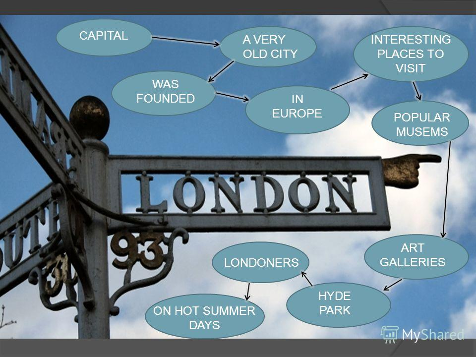 CAPITAL A VERY OLD CITY WAS FOUNDED IN EUROPE INTERESTING PLACES TO VISIT POPULAR MUSEMS ART GALLERIES HYDE PARK LONDONERS ON HOT SUMMER DAYS