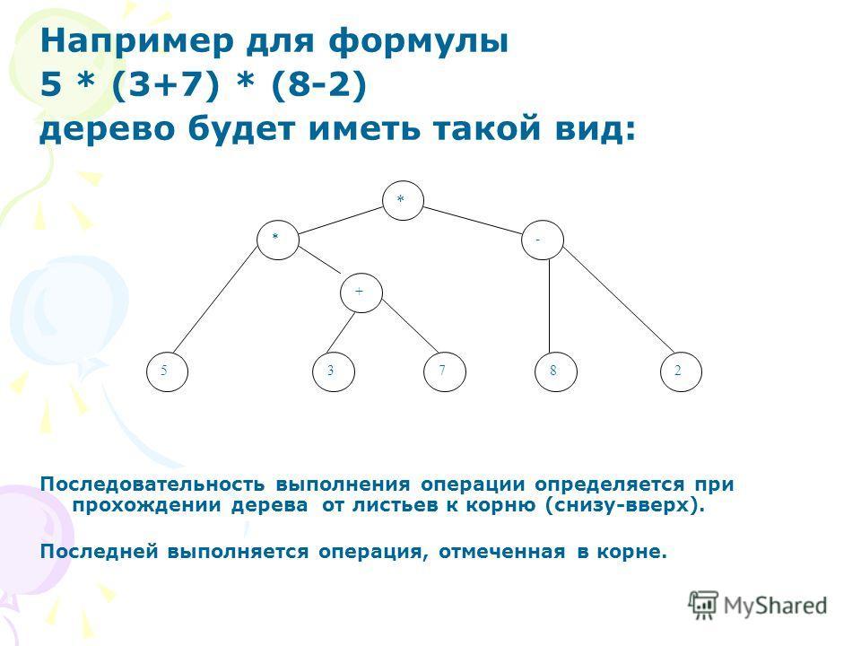 Например для формулы 5 * (3+7) * (8-2) дерево будет иметь такой вид: Последовательность выполнения операции определяется при прохождении дерева от листьев к корню (снизу-вверх). Последней выполняется операция, отмеченная в корне. * * - + 53782