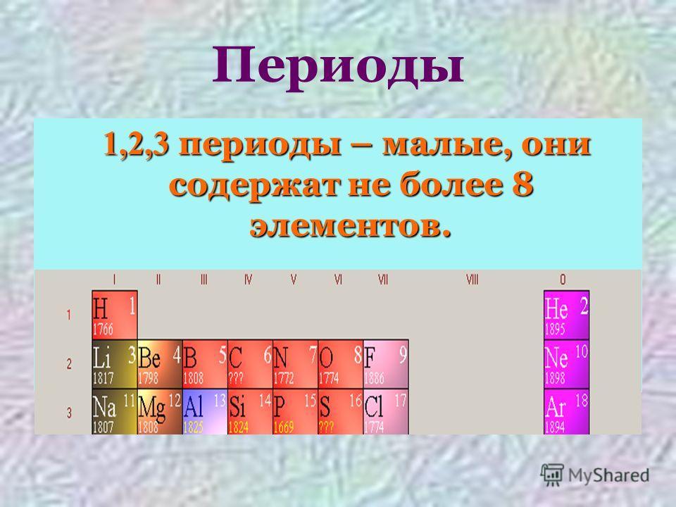 Периоды 1,2,3 периоды – малые, они содержат не более 8 элементов.