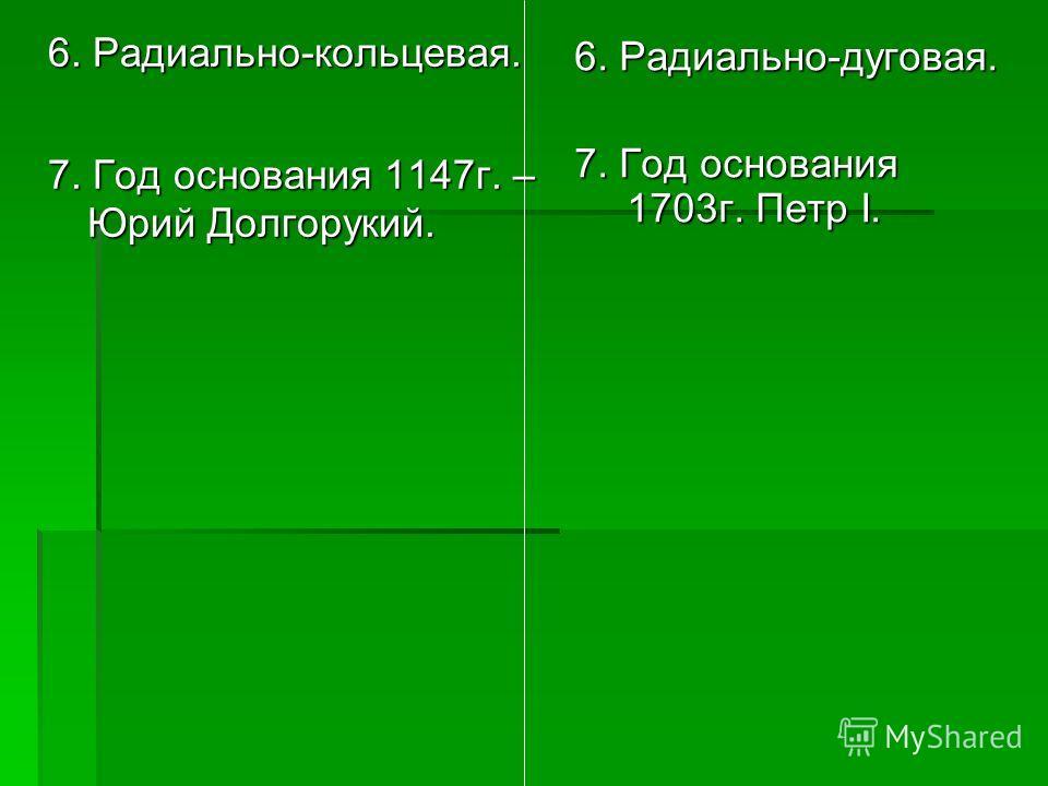 6. Радиально-кольцевая. 7. Год основания 1147г. – Юрий Долгорукий. 6. Радиально-дуговая. 7. Год основания 1703г. Петр I.