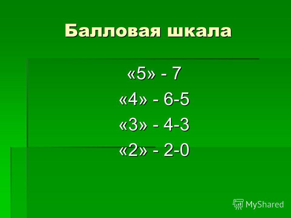 Балловая шкала «5» - 7 «4» - 6-5 «3» - 4-3 «2» - 2-0