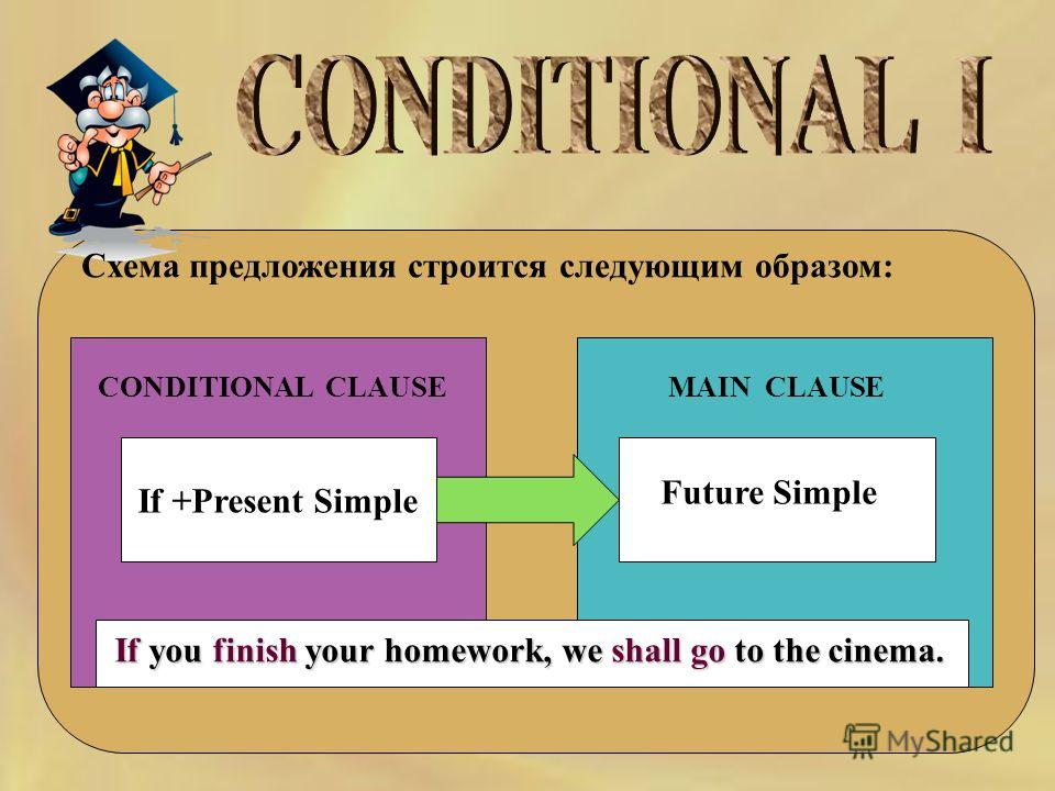 Схема предложения строится следующим образом: CONDITIONAL CLAUSEMAIN CLAUSE If +Present Simple Future Simple If you finish your homework, we shall go to the cinema.
