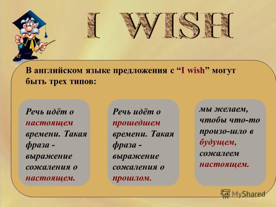 В английском языке предложения с I wish могут быть трех типов: Речь идёт о настоящем времени. Такая фраза - выражение сожаления о настоящем. Речь идёт о прошедшем времени. Такая фраза - выражение сожаления о прошлом. мы желаем, чтобы что-то произо-шл