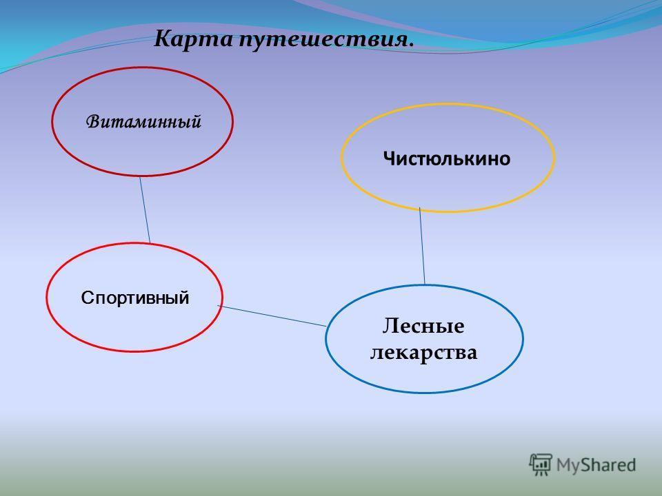 Витаминный Карта путешествия. Спортивный Лесные лекарства Чистюлькино
