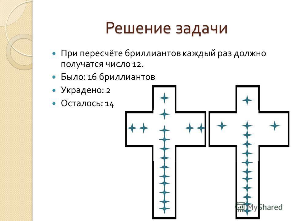Задача 4 Старый монах Задача 4 Старый монах Старый монах имел крест, украшенный бриллиантами. После утренней молитвы он пересчитывал бриллианты по 3 раза : Снизу доверху по прямой линии Снизу вверх и направо Снизу вверх и налево Крест со временем пот