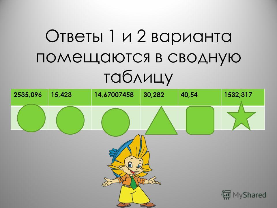 1 вариант 2 Вариант Е 412,89+306,24-678,59 В24,78х51,8+248,713 У8,508+9,439-2,524Р(280,65+317,25)х4,24 Б0,759х5,142х3,71Л (953,54-369,41):75,8х4,12