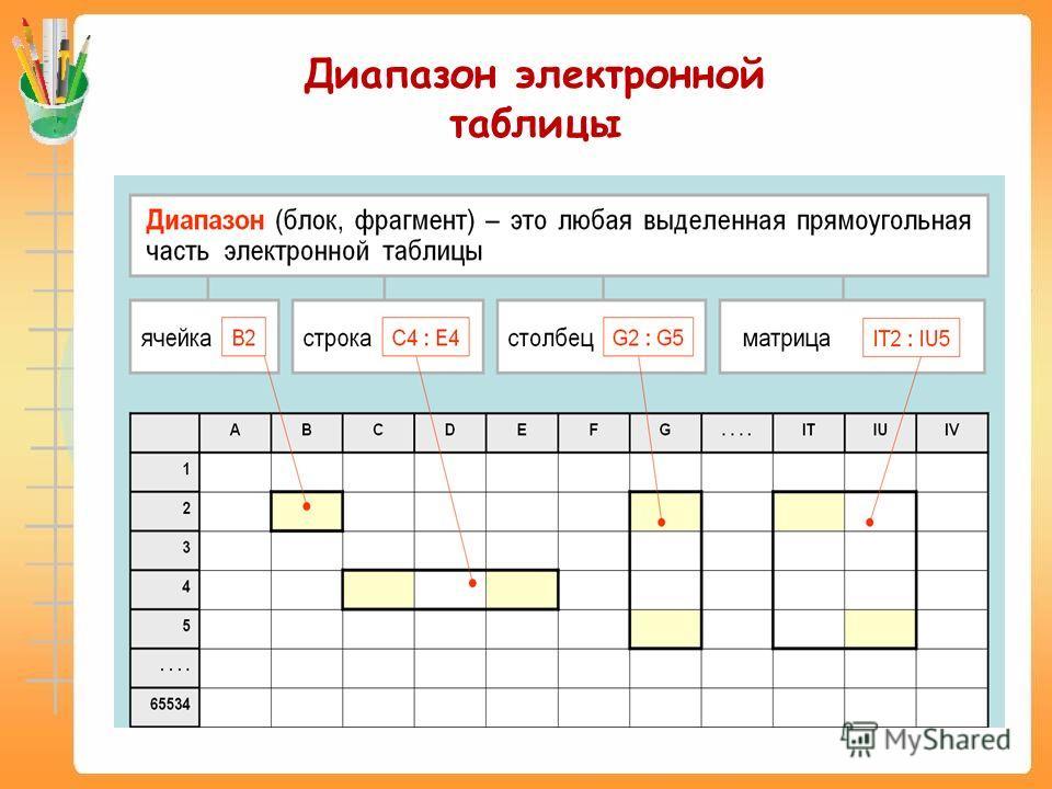 Диапазон электронной таблицы