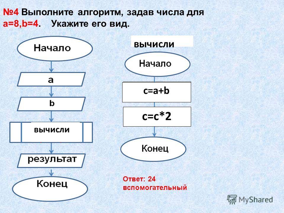4 Выполните алгоритм, задав числа для a=8,b=4. Укажите его вид. вычисли c=a+b c=c*2 c=a+b Ответ: 24 вспомогательный