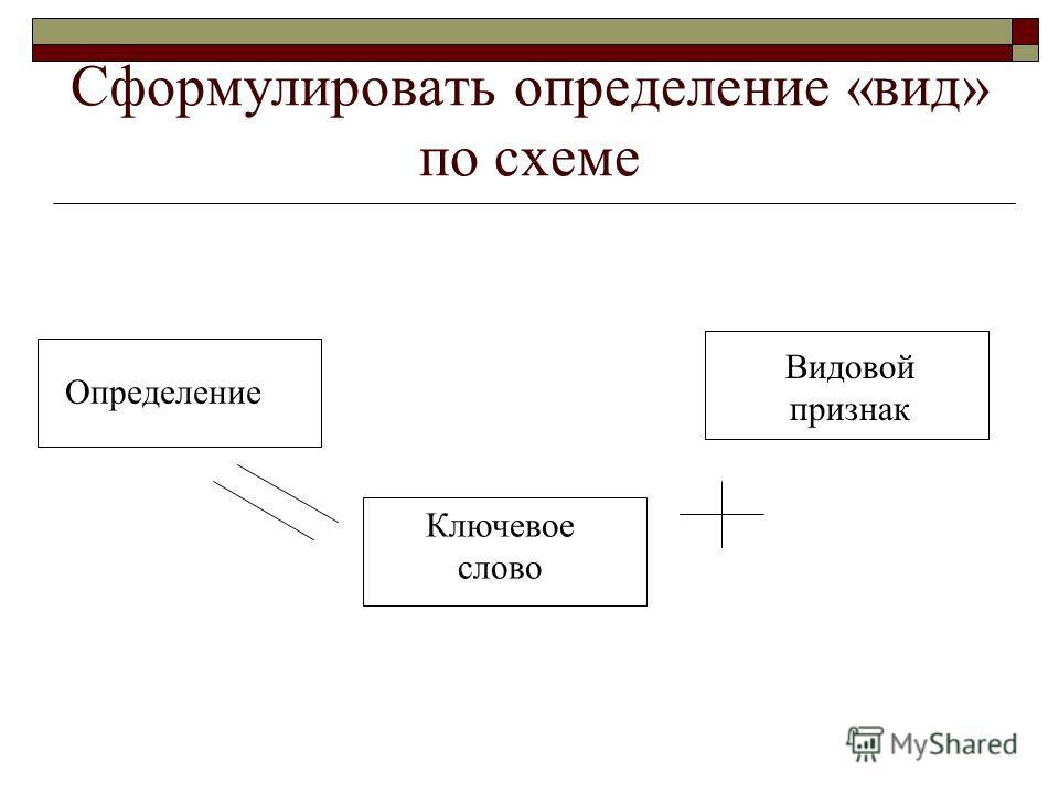 Сформулировать определение «вид» по схеме Определение Ключевое слово Видовой признак