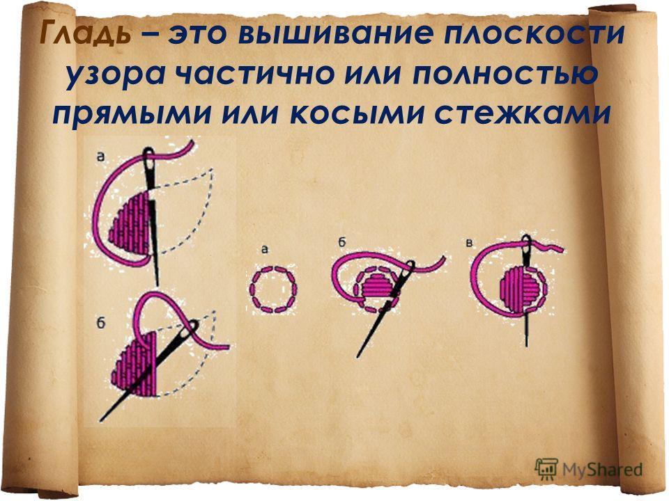 Татарская вышивка