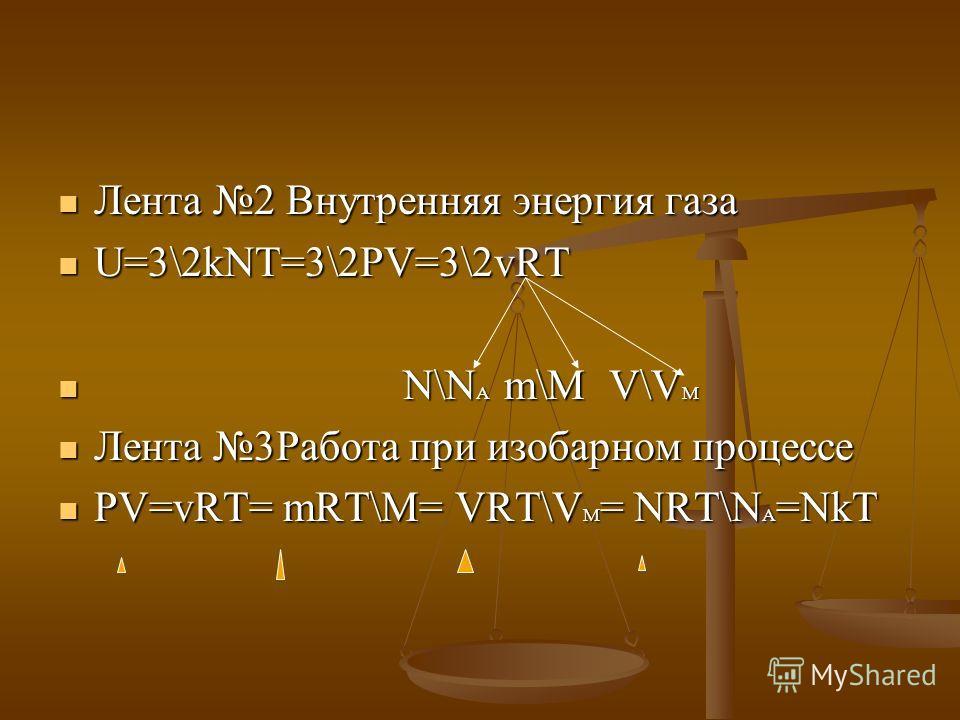 Лента 2 Внутренняя энергия газа Лента 2 Внутренняя энергия газа U=3\2kNT=3\2PV=3\2vRT U=3\2kNT=3\2PV=3\2vRT N\N A m\M V\V M N\N A m\M V\V M Лента 3Работа при изобарном процессе Лента 3Работа при изобарном процессе PV=vRT= mRT\M= VRT\V M = NRT\N A =Nk