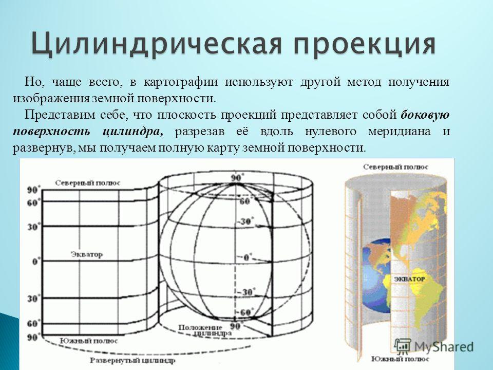 Но, чаще всего, в картографии используют другой метод получения изображения земной поверхности. Представим себе, что плоскость проекций представляет собой боковую поверхность цилиндра, разрезав её вдоль нулевого меридиана и развернув, мы получаем пол