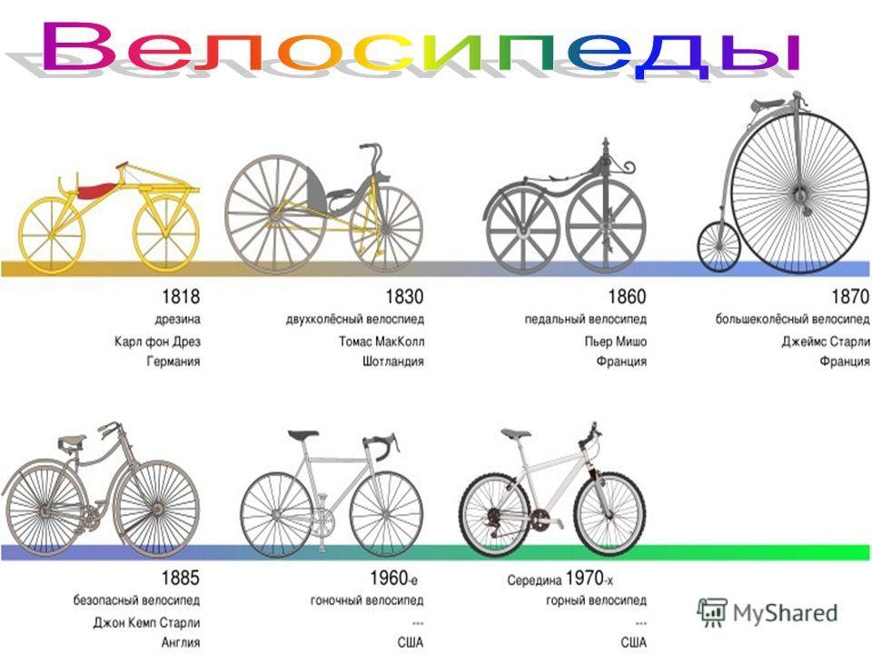 История о крепостном крестьянине Артамонове, который сконструировал велосипед примерно в 1800 году. Согласно этой легенде, изобретатель совершил успешный пробег на своем велосипеде из уральского села Верхотурье в Москву (около двух тысяч верст). Это