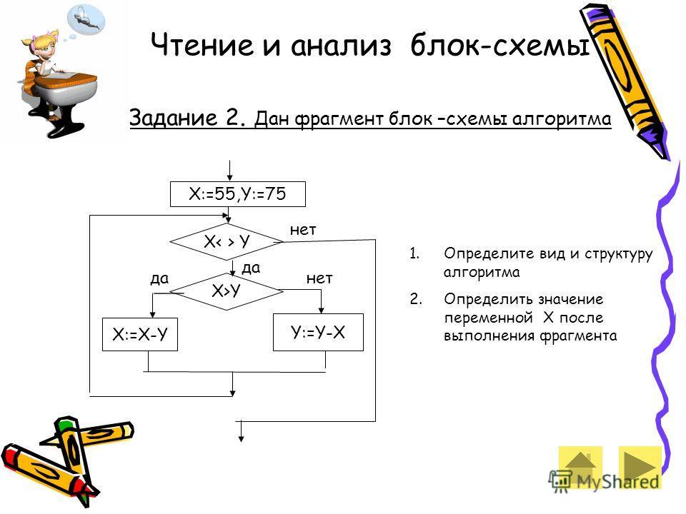 Чтение и анализ блок-схемы