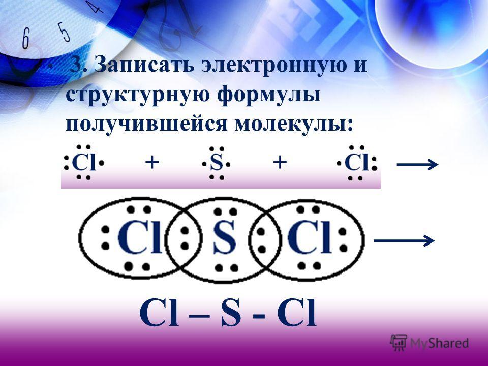 3. Записать электронную и структурную формулы получившейся молекулы: Сl – S - Cl