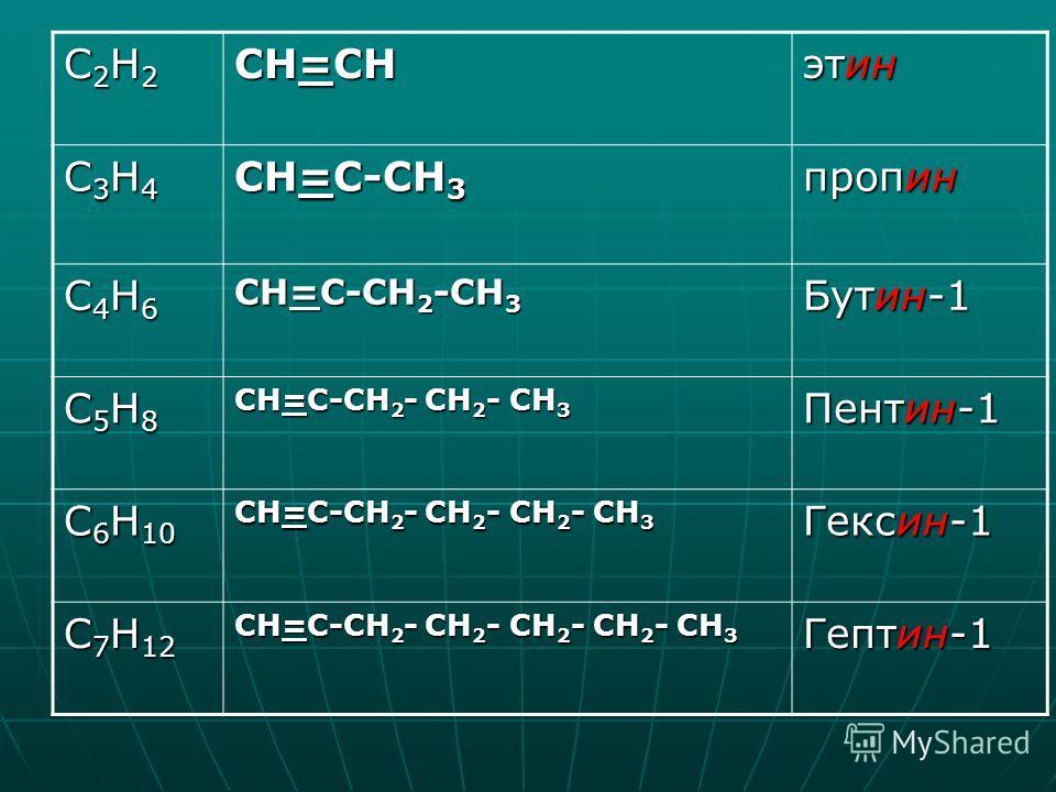 С2Н2С2Н2С2Н2С2Н2 CH=CH этин С3Н4С3Н4С3Н4С3Н4 CH=C-CH 3 пропин С4Н6С4Н6С4Н6С4Н6 CH=C-CH 2 -CH 3 Бутин-1 С5Н8С5Н8С5Н8С5Н8 CH=C-CH 2 - CH 2 - CH 3 Пентин-1 С 6 Н 10 CH=C-CH 2 - CH 2 - CH 2 - CH 3 Гексин-1 С 7 Н 12 CH=C-CH 2 - CH 2 - CH 2 - CH 2 - CH 3 Г