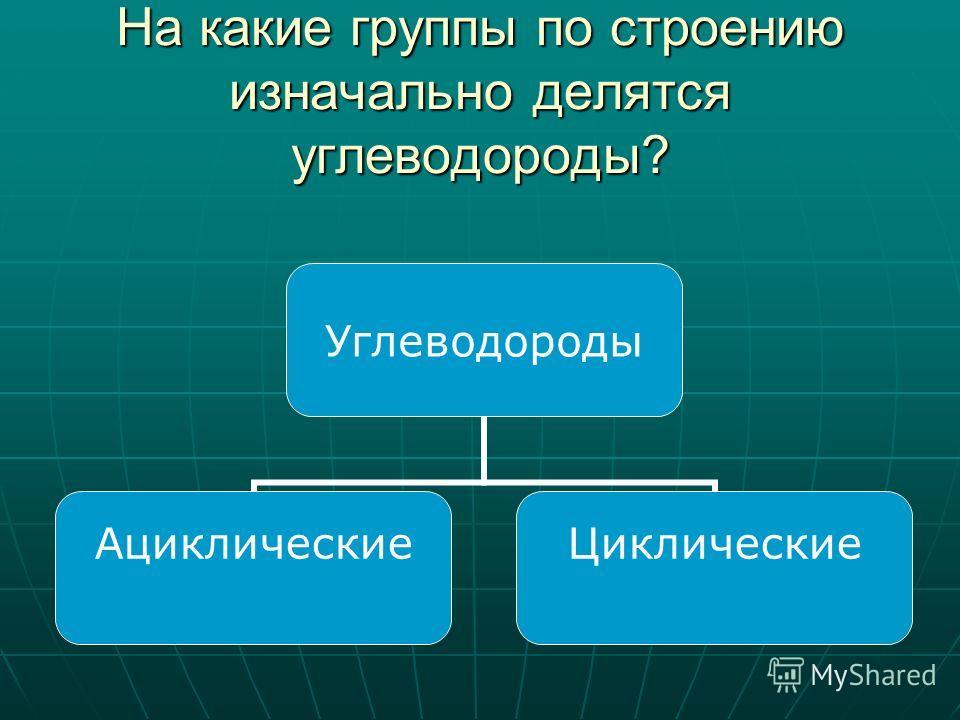 На какие группы по строению изначально делятся углеводороды? Углеводороды АциклическиеЦиклические