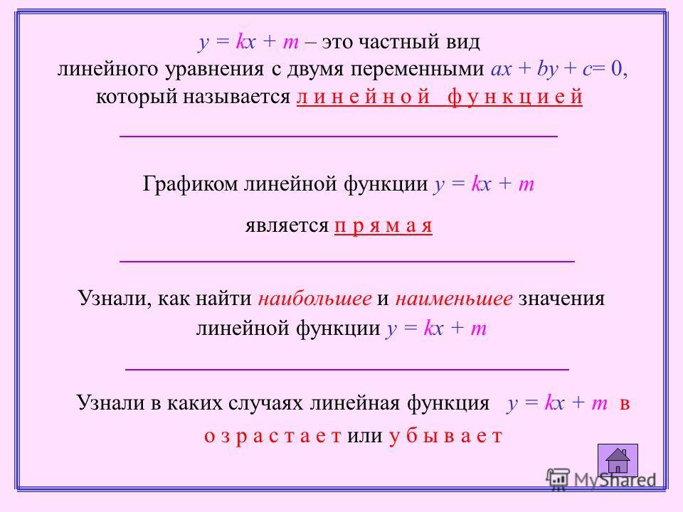 y = kx + m – это частный вид линейного уравнения с двумя переменными ax + by + с= 0, который называется л и н е й н о й ф у н к ц и е й Графиком линейной функции y = kx + m является п р я м а я Узнали, как найти наибольшее и наименьшее значения линей
