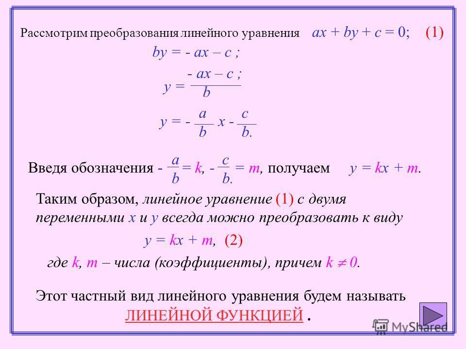 Рассмотрим преобразования линейного уравнения ax + by + с = 0; (1) by = - ax – c ; - ax – c ; b y = - abab x - c b. y = Введя обозначения - = k, - = m, получаем y = kx + m. abab c b. Таким образом, линейное уравнение (1) с двумя переменными x и y все