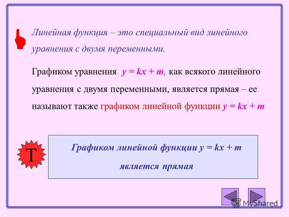 Линейная функция – это специальный вид линейного уравнения с двумя переменными. Графиком уравнения y = kx + m, как всякого линейного уравнения с двумя переменными, является прямая – ее называют также графиком линейной функции y = kx + m Графиком лине