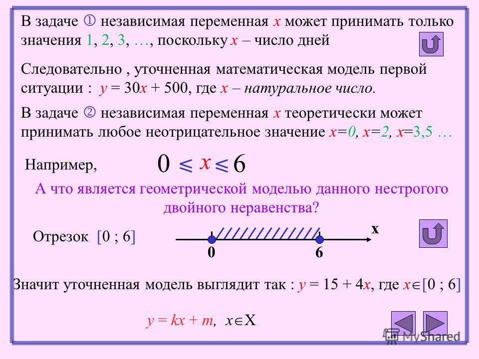 В задаче независимая переменная х может принимать только значения 1, 2, 3, …, поскольку х – число дней Следовательно, уточненная математическая модель первой ситуации : у = 30х + 500, где х – натуральное число. В задаче независимая переменная х теоре