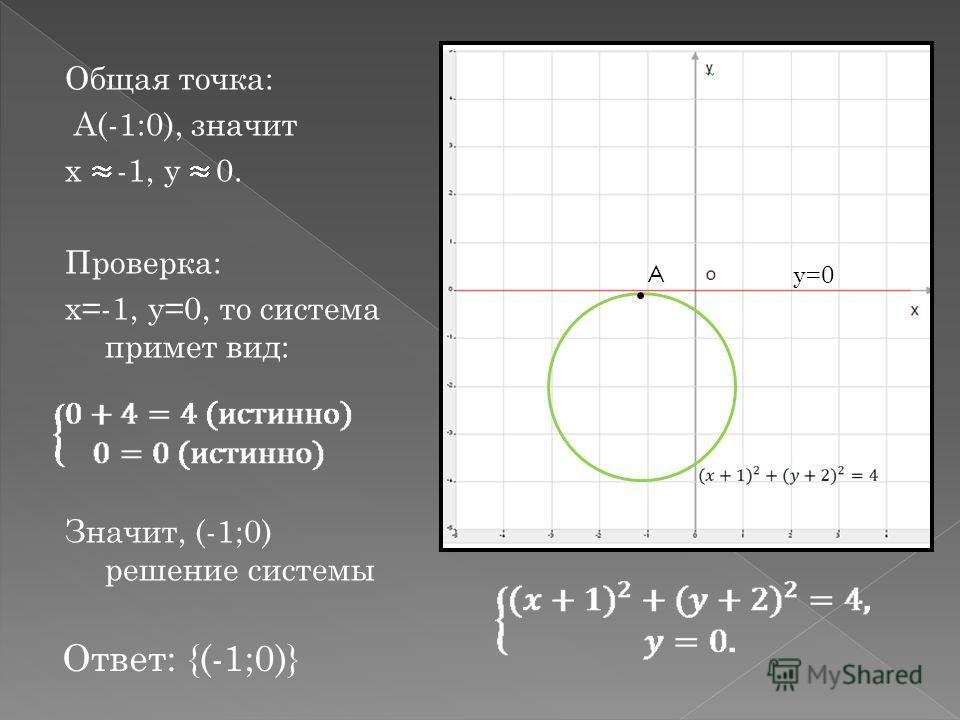 Общая точка: А(-1:0), значит х -1, у 0. Проверка: х=-1, у=0, то система примет вид: Значит, (-1;0) решение системы Ответ: {(-1;0)} А у=0