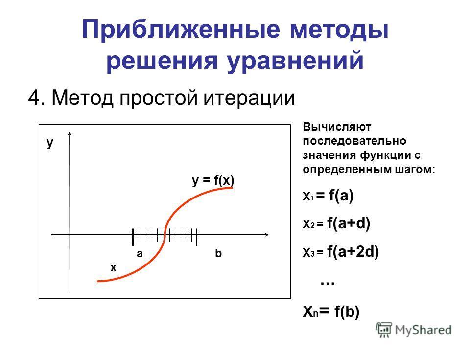 Приближенные методы решения уравнений 4. Метод простой итерации a b x y y = f(x) Вычисляют последовательно значения функции с определенным шагом: Х 1 = f(a) Х 2 = f(a+d) Х 3 = f(a+2d) … X n = f(b)