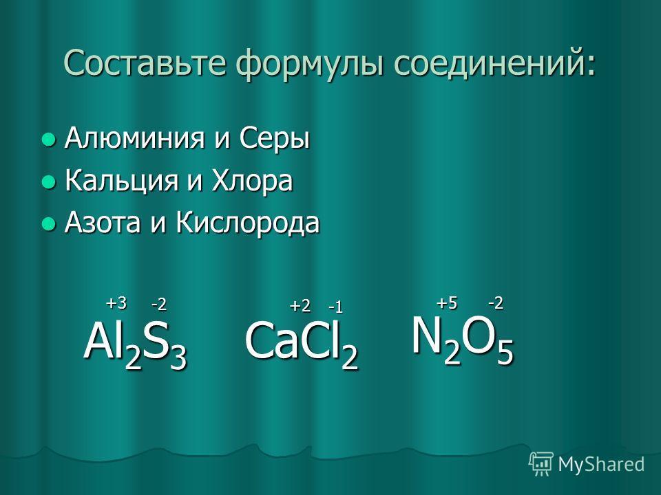 Составьте формулы соединений: Алюминия и Серы Алюминия и Серы Кальция и Хлора Кальция и Хлора Азота и Кислорода Азота и Кислорода Al 2 S 3 CaCl 2 N2O5N2O5N2O5N2O5 +3 -2 +2 +5-2