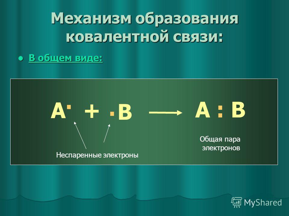 Механизм образования ковалентной связи: В общем виде: А. В. А : В + Неспаренные электроны Общая пара электронов