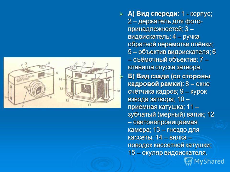 А) Вид спереди: 1 - корпус; 2 – держатель для фото- принадлежностей; 3 – видоискатель; 4 – ручка обратной перемотки плёнки; 5 – объектив видоискателя; 6 – съёмочный объектив; 7 – клавиша спуска затвора. А) Вид спереди: 1 - корпус; 2 – держатель для ф
