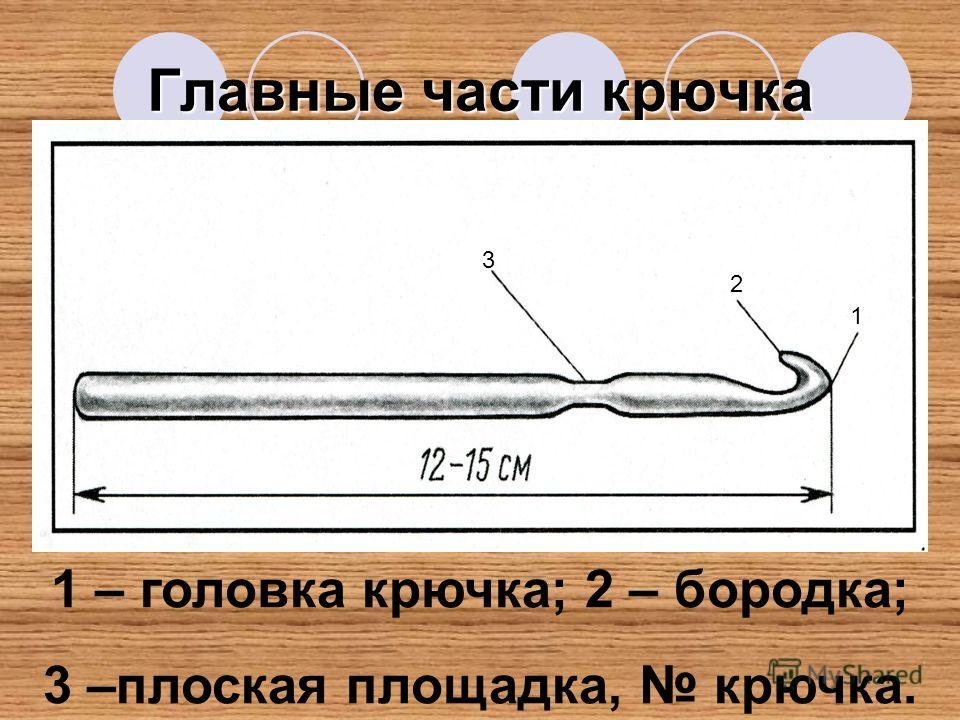 Главные части крючка 3 2 1 1 – головка крючка; 2 – бородка; 3 –плоская площадка, крючка.