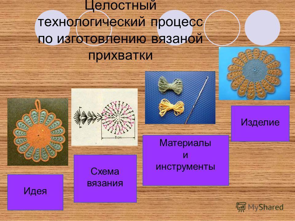 Целостный технологический процесс по изготовлению вязаной прихватки Идея Схема вязания Материалы и инструменты Изделие
