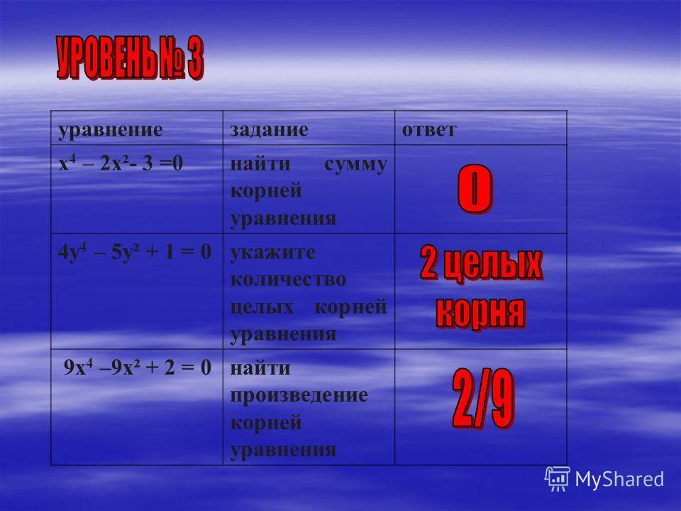 уравнениезаданиеответ х 4 – 2х²- 3 =0найти сумму корней уравнения 4у 4 – 5у² + 1 = 0укажите количество целых корней уравнения 9х 4 –9х² + 2 = 0найти произведение корней уравнения