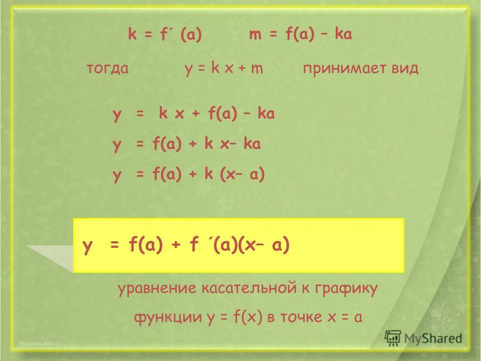 k = f´ (a)m = f(a) – ka тогда y = k x + m принимает вид y = k x + f(a) – ka y = f(a) + k x– ka y = f(a) + k (x– a) y = f(a) + f ´(a)(x– a) уравнение касательной к графику функции y = f(x) в точке x = a