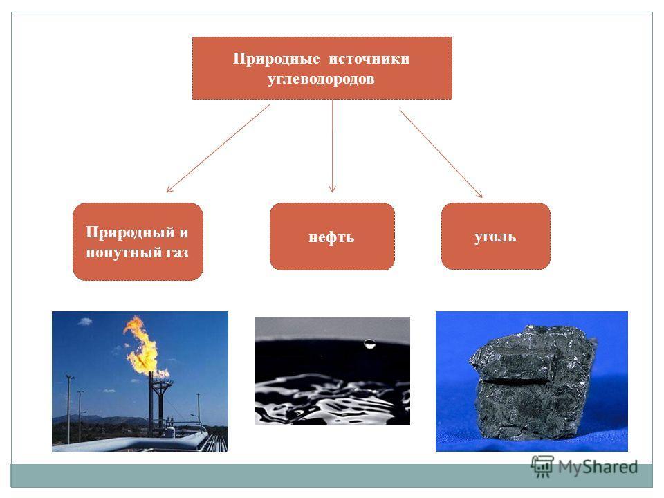 Природные источники углеводородов Природный и попутный газ нефть уголь