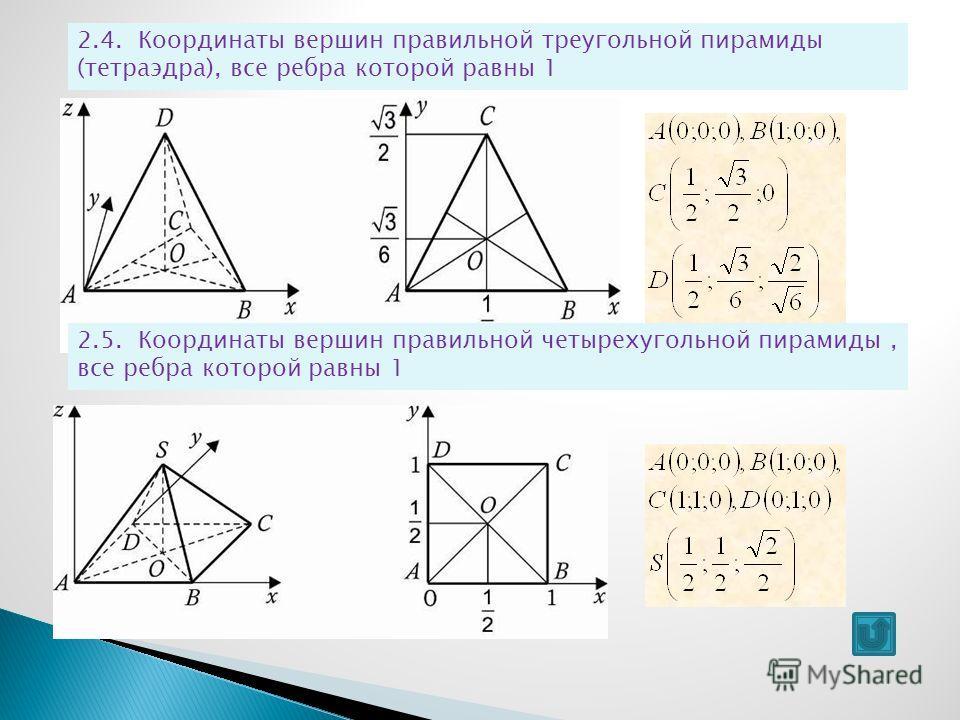 2.4. Координаты вершин правильной треугольной пирамиды (тетраэдра), все ребра которой равны 1 2.5. Координаты вершин правильной четырехугольной пирамиды, все ребра которой равны 1