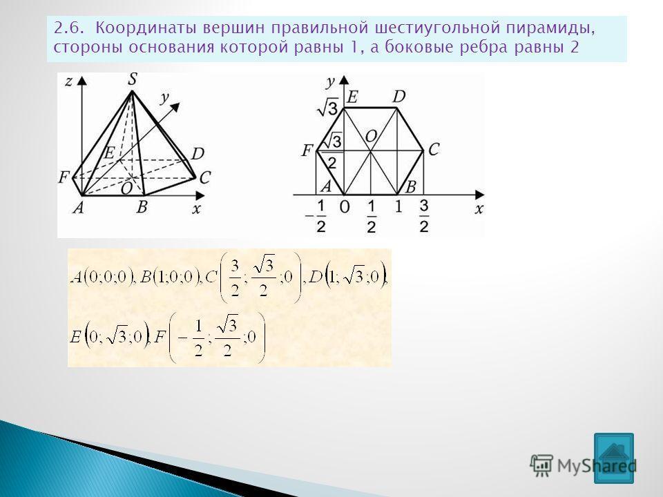 2.6. Координаты вершин правильной шестиугольной пирамиды, стороны основания которой равны 1, а боковые ребра равны 2
