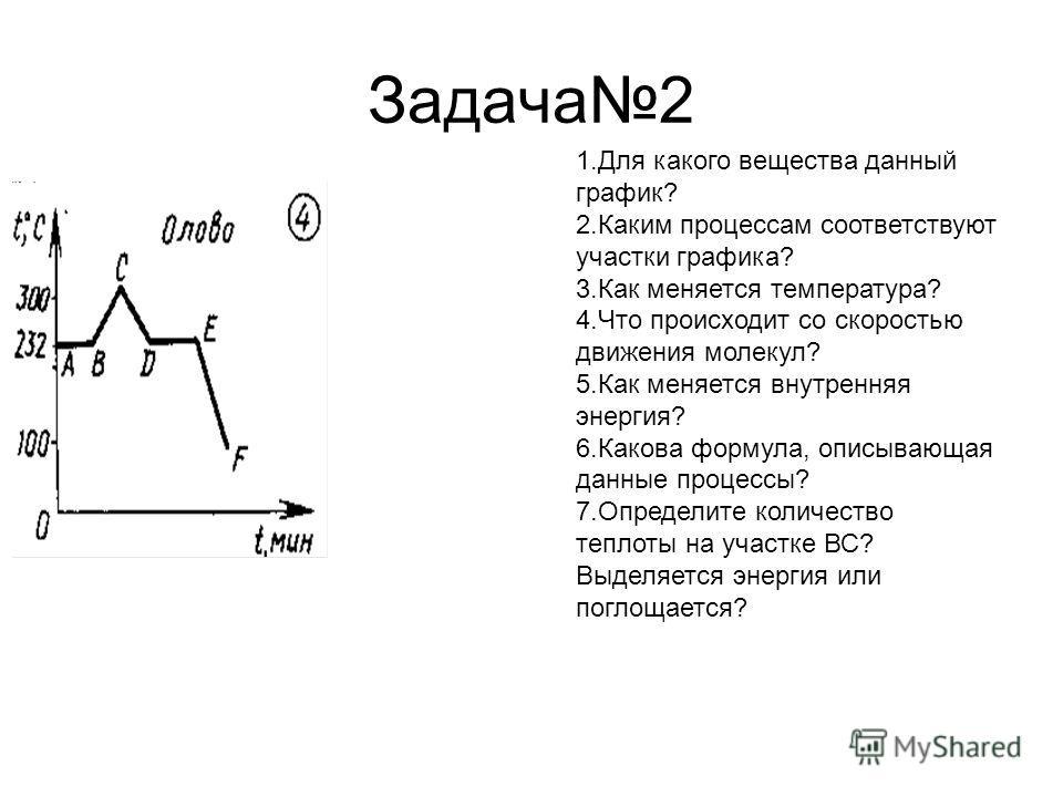 Задача2 1.Для какого вещества данный график? 2.Каким процессам соответствуют участки графика? 3.Как меняется температура? 4.Что происходит со скоростью движения молекул? 5.Как меняется внутренняя энергия? 6.Какова формула, описывающая данные процессы