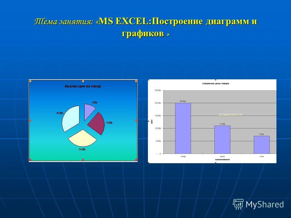 Тема занятия: « MS EXCEL:Построение диаграмм и графиков »