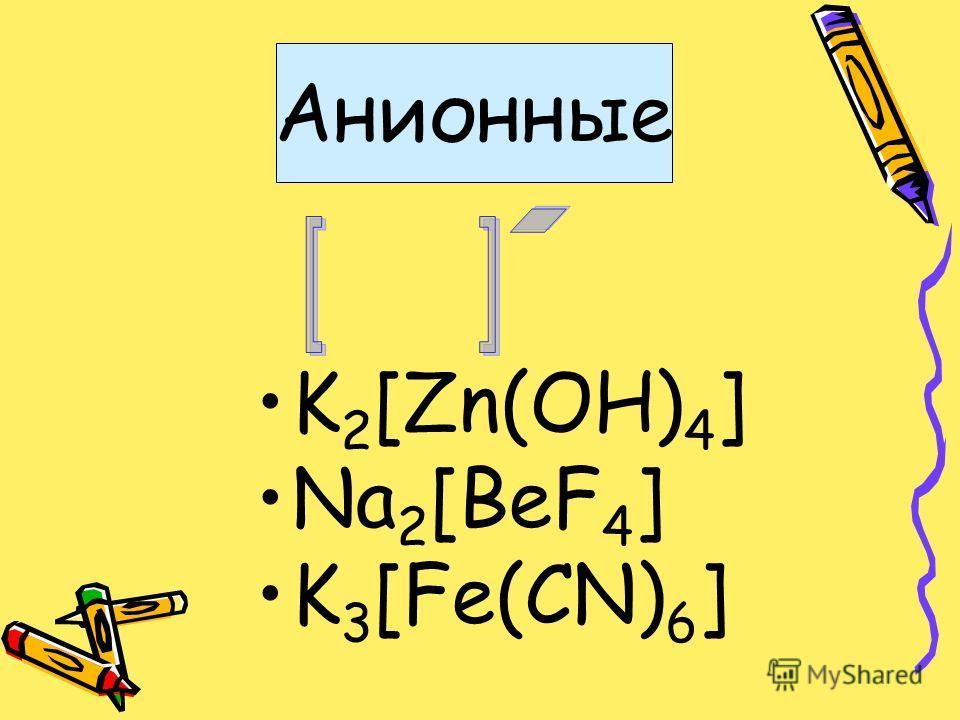 Анионные K 2 [Zn(OH) 4 ] Na 2 [BeF 4 ] K 3 [Fe(CN) 6 ]