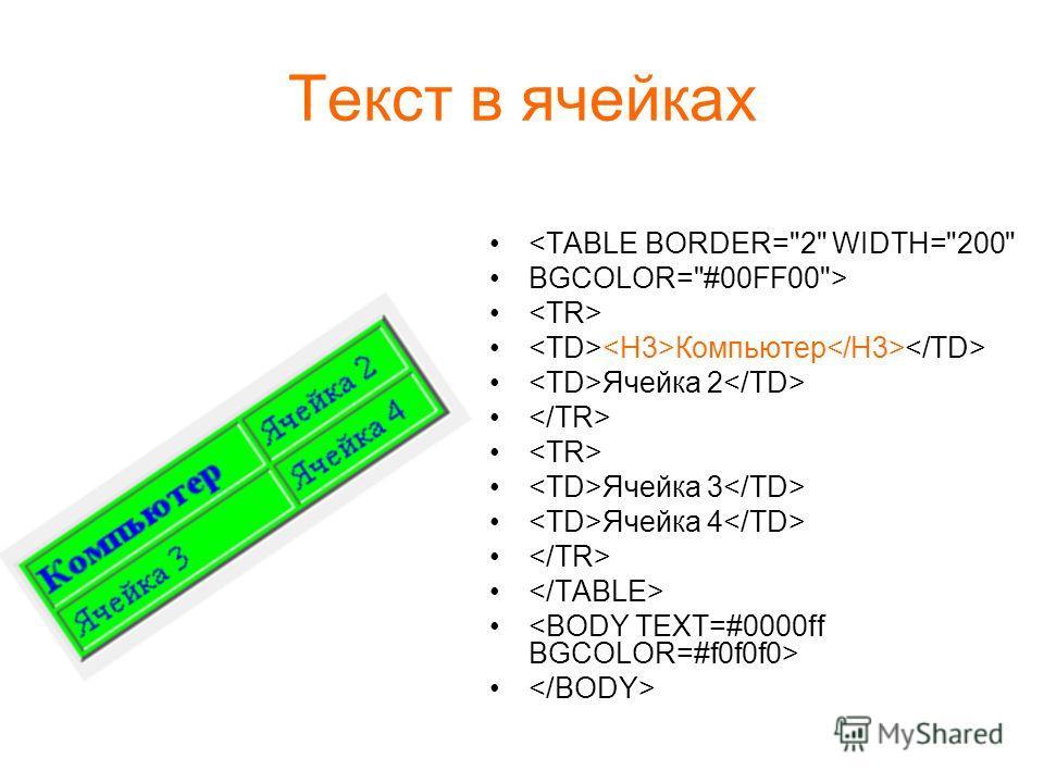 Текст в ячейках  Компьютер Ячейка 2 Ячейка 3 Ячейка 4
