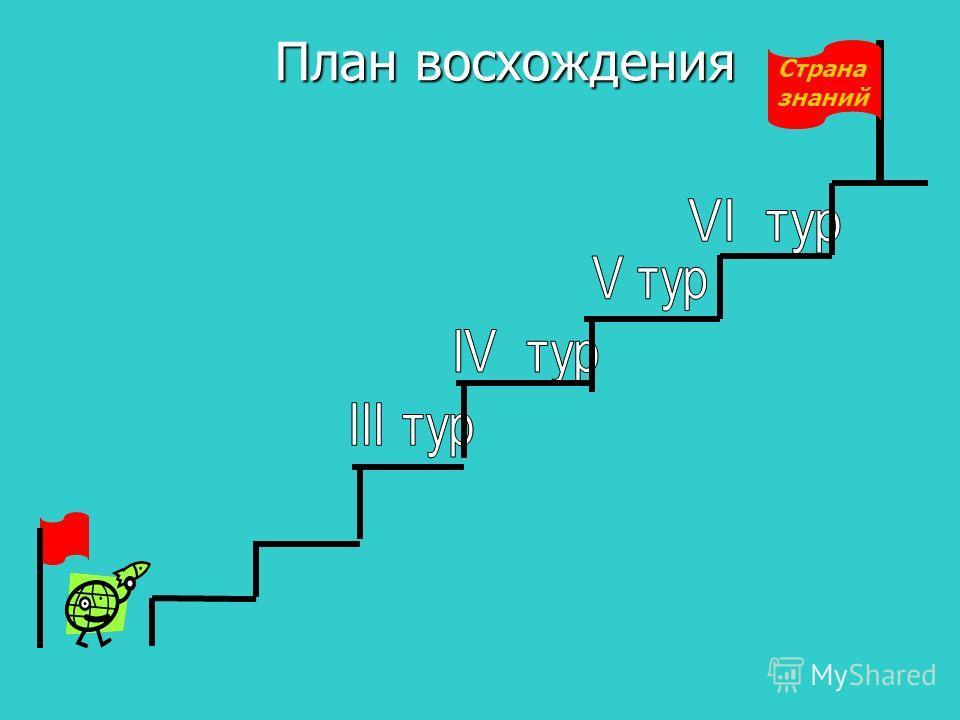 План восхождения План восхождения Страна знаний